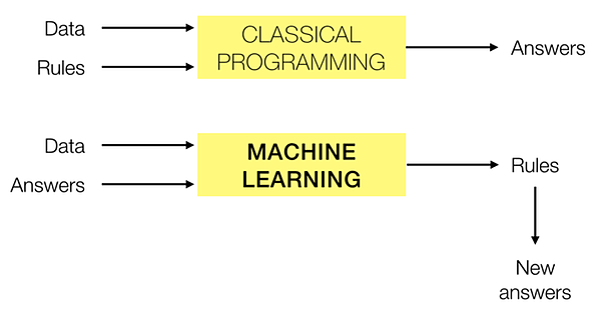 machine-learning-diagram