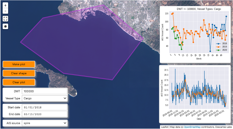 AIS ship counts and trends over the Port of Long Beach 2018–2020
